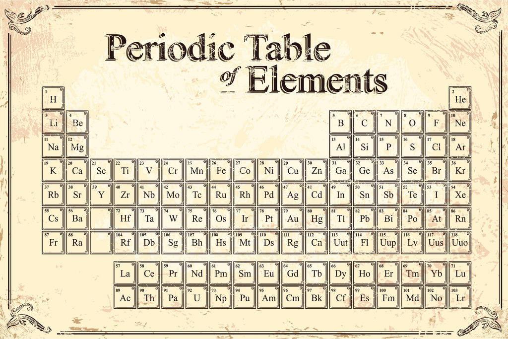 101167 periodic table of elements educational chart decor wall print 101167 periodic table of elements educational chart decor urtaz Images