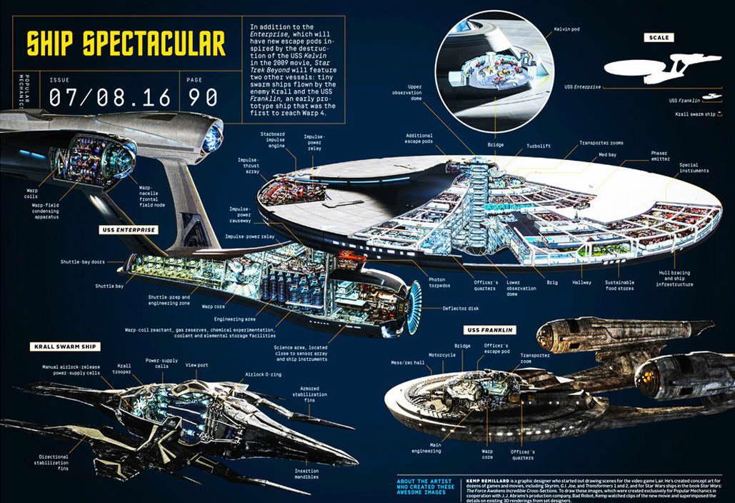 10345 STAR TREK BEYOND U.S.S. Enterprise blu Wall Print POSTER AU
