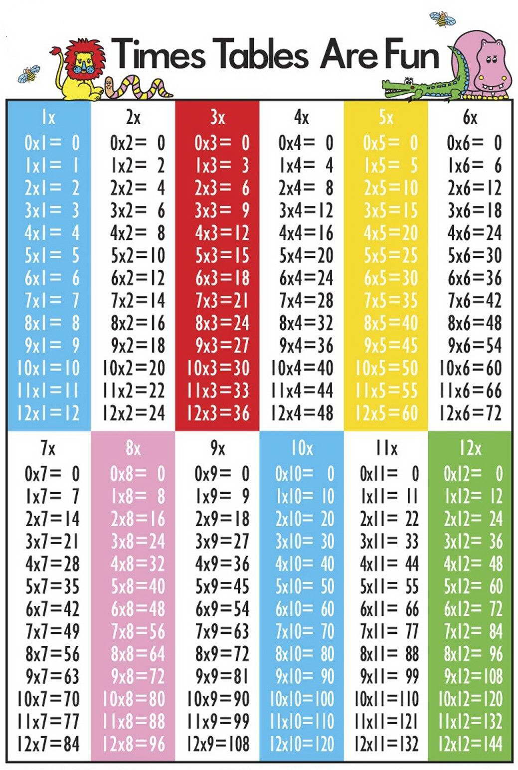 Affiche Multiplication 16384 mathematics multiplication table wall print poster uk | ebay