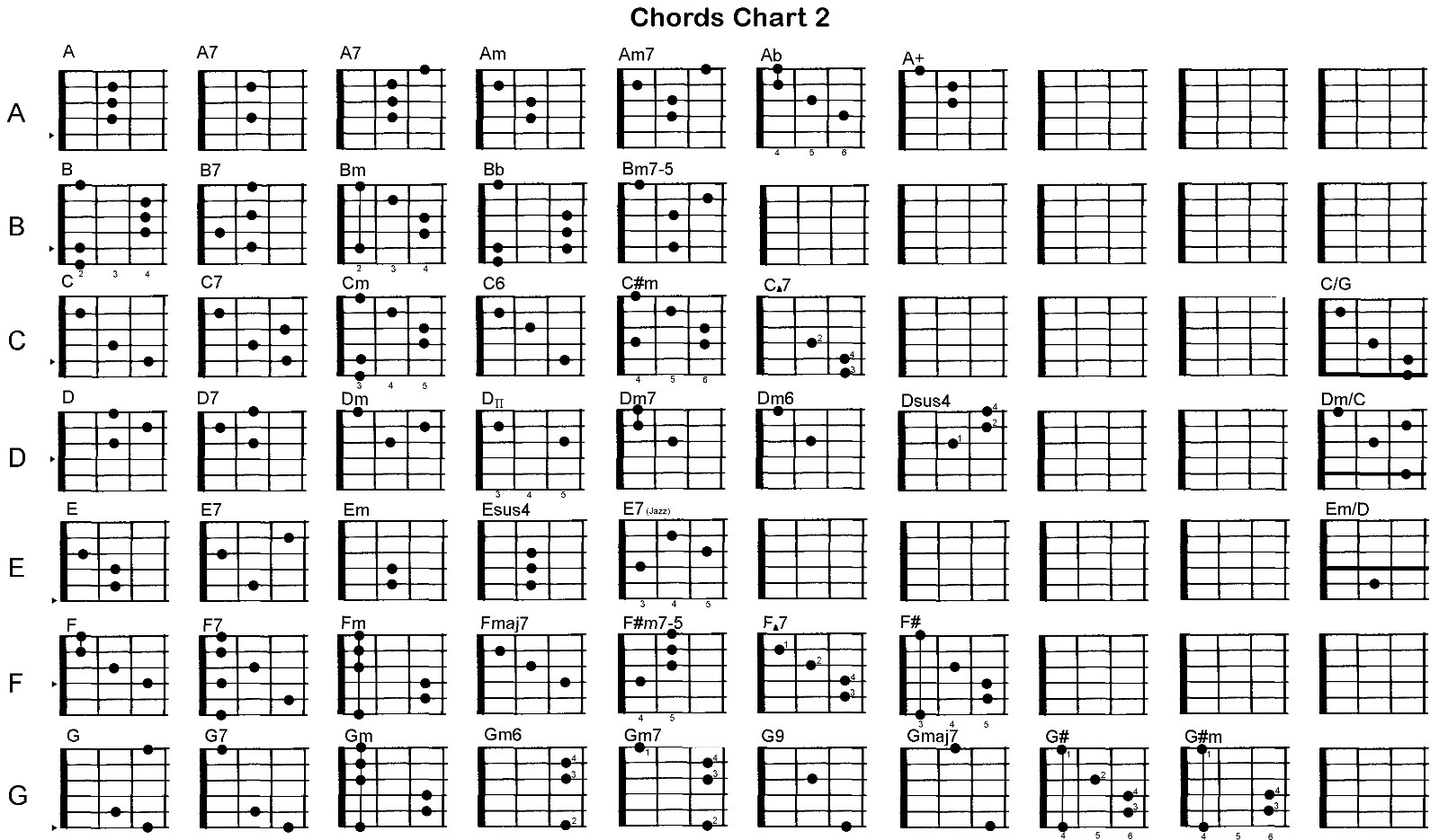 61162 Guitar Chords Framed Canvas Print Uk Ebay