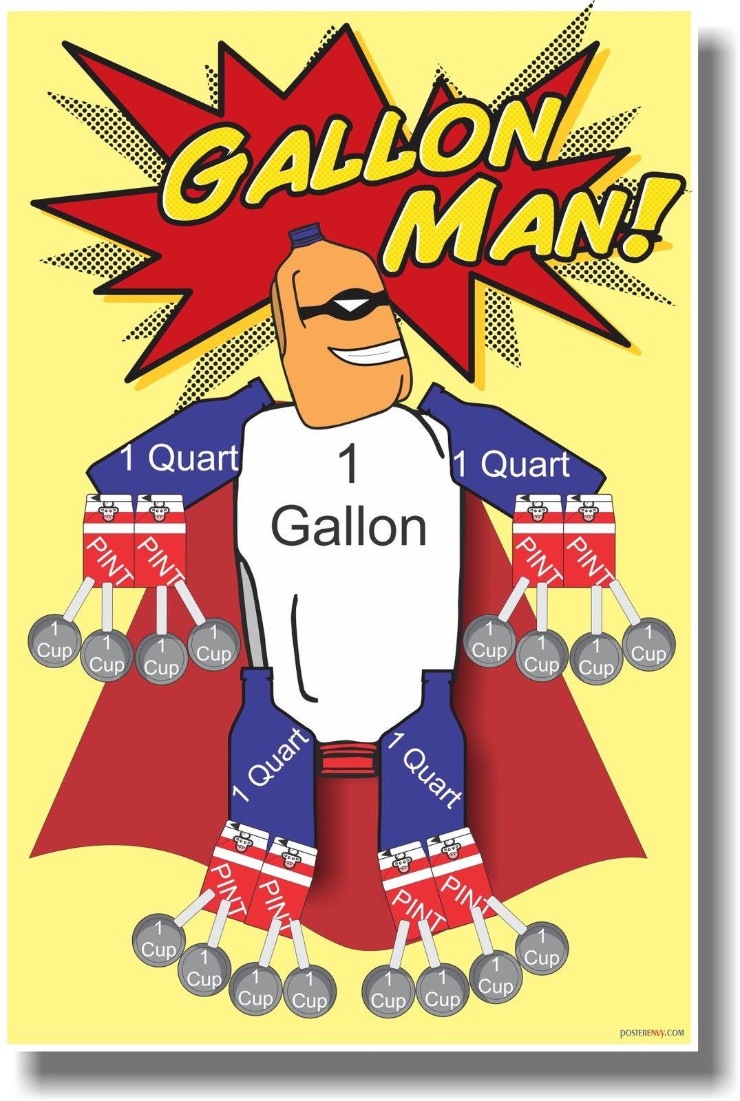 174046 Gallon Man Classroom Math and Science Decor WALL PRINT POSTER US